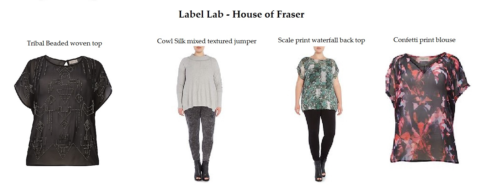 Label Lab